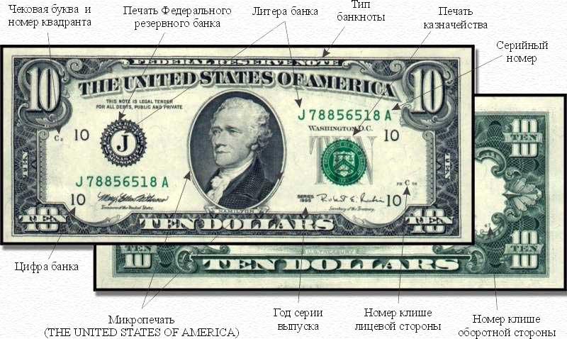 как печатать деньги